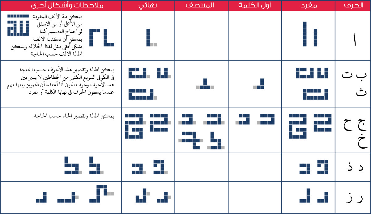 Square-Kufic-letters
